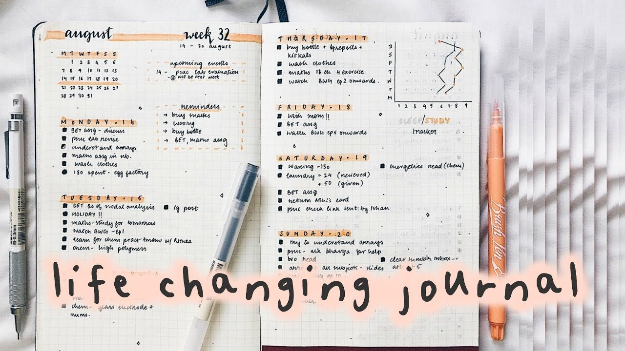 How To Health Journal Journal Tour Inspire Health And Fitness